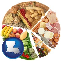 louisiana map icon and products from the various food groups